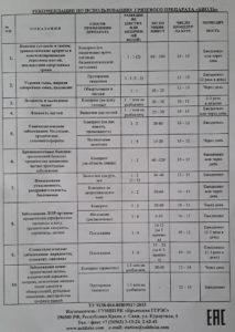 Биоль инструкция стр. 2